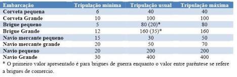 tabela 6